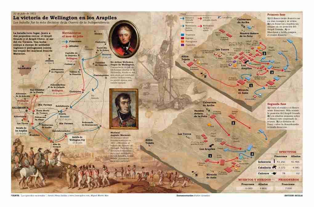 Juan Martín Díez, El Empecinado. Batalla de los Arapiles