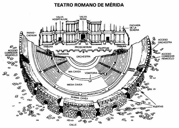 El Teatro Romano de Mérida - Revista de Historia