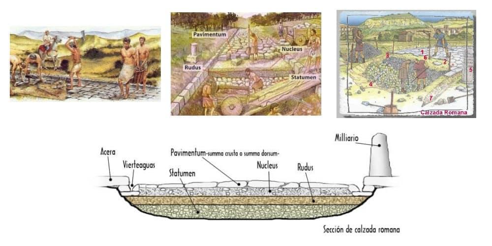 Las vías romanas: obras maestras de la ingeniería