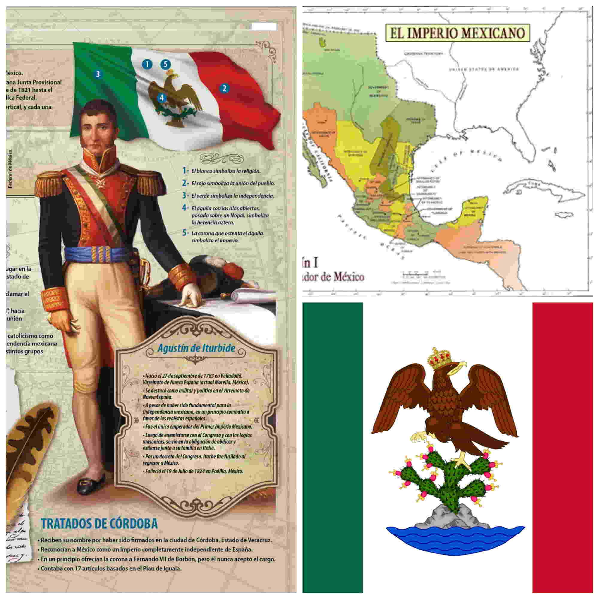 El fracaso del modelo político imperial Mexicano y los grandes momentos del proyecto Iturbidista